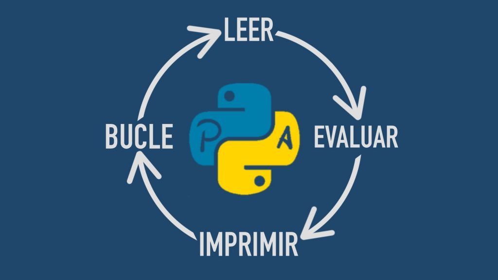 Python Shell REPL